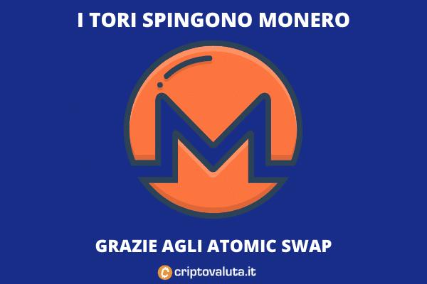 Monero spinto dagli atomic swap - corsa sul mercato - di Criptovaluta.it