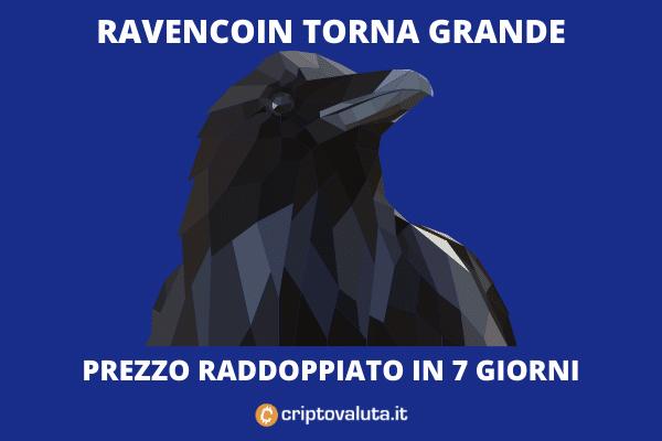 Performance Ravencoin - analisi di Criptovaluta.it