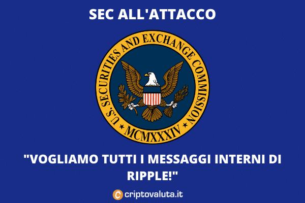 SEC chiede messaggi slack Ripple - di Criptovaluta.it
