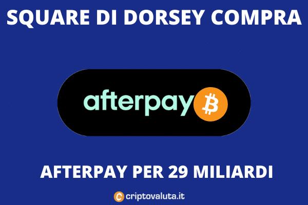 Afterpay comprata da Square, supporto per Bitcoin