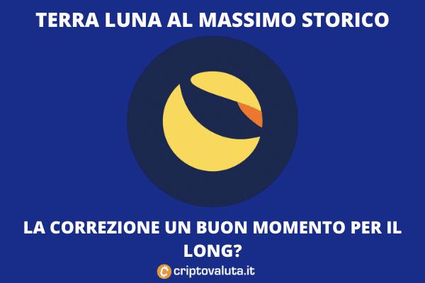 Terra Luna ATH - di Criptovaluta.it