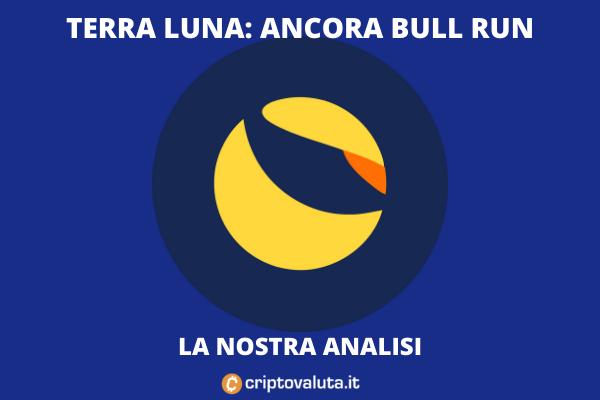 La Bull Run di Terra Luna - analisi di Criptovaluta.it