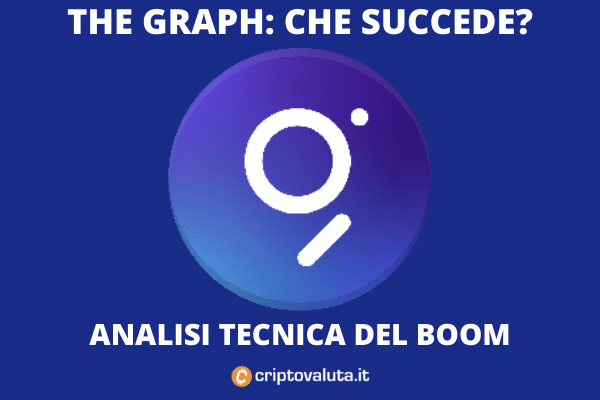 La corsa di The Graph - analisi di Criptovaluta.it