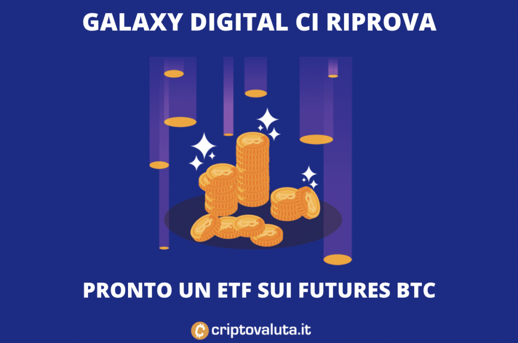 dove sono scambiati futures bitcoin btc 2nd counseling 2021