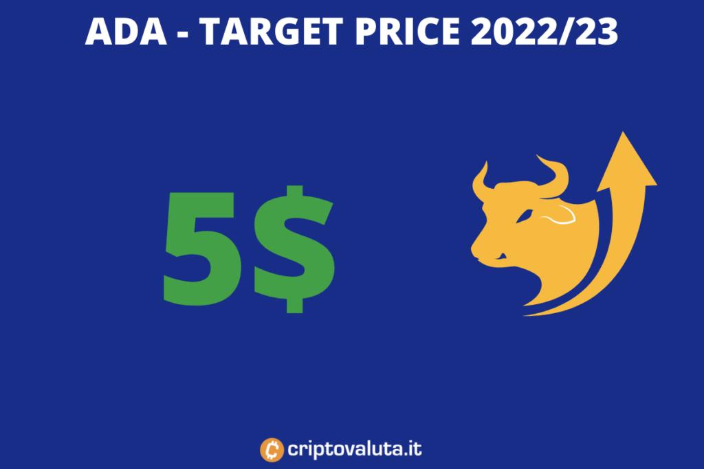 Target price Cardano ADA 2022 2023 - di Criptovaluta.it
