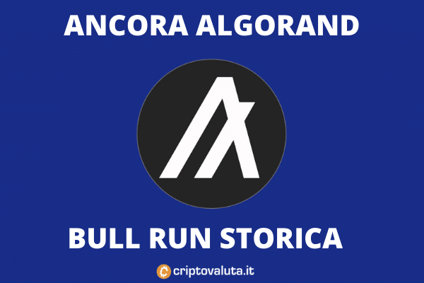 Algorand - boom di mercato senza limiti