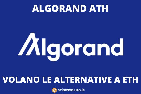 Algorand massimo storico - analisi di Criptovaluta.it