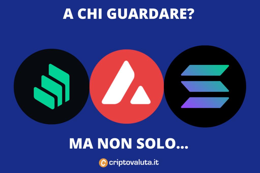 Scelte altcoin  di Criptovaluta.it