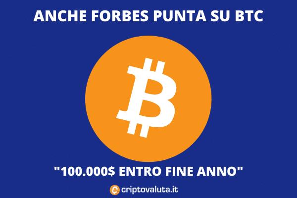 Forbes e Bloomberg - BITCOIN a 100.000$!