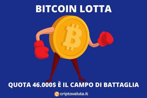 Bitcoin lotta sui 46.000$ - l'analisi di Criptovaluta.it