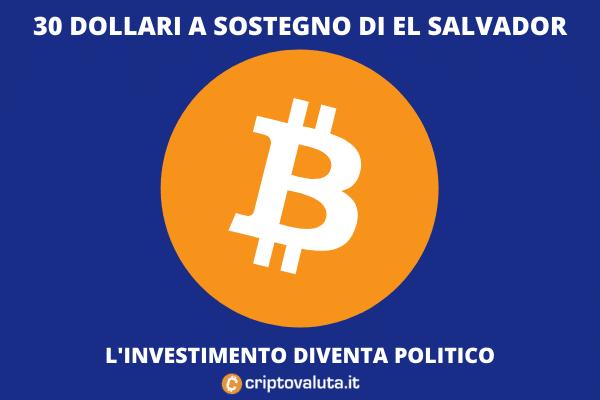 come partecipare bitcoin di trading