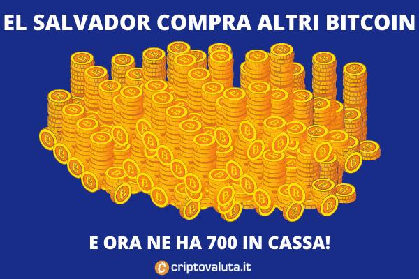 El Salvador, acquisto di Bitcoin