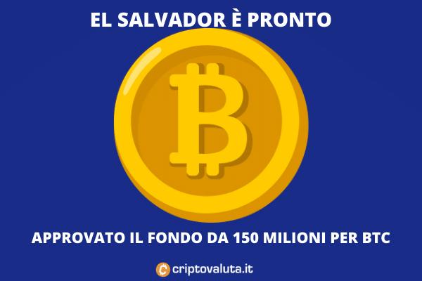 Fondo da 150 milioni BTC approvato a El Salvador - di Criptovaluta.it