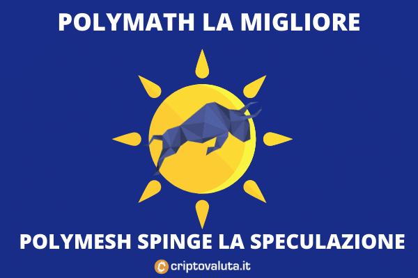 Polymath boom - analisi di criptovaluta.it