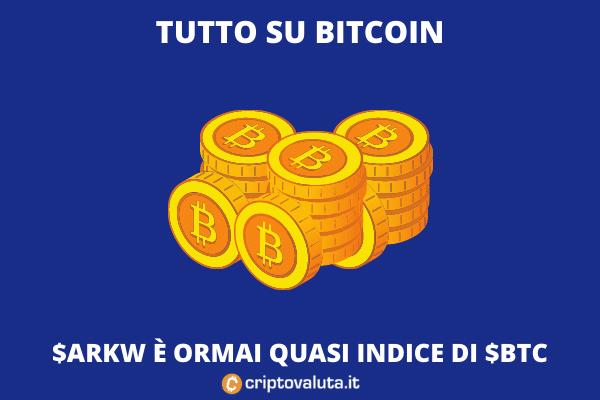 ArkW Bitcoin - di Criptovaluta.it