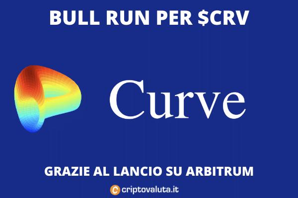 Analisi sulla bull run di CRV Curve Dao - a cura di Criptovaluta.it