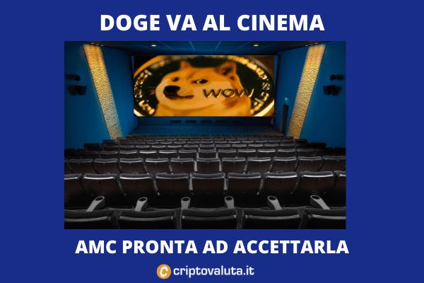 Dogecoin accettata da AMC? L'analisi di Criptovaluta.it