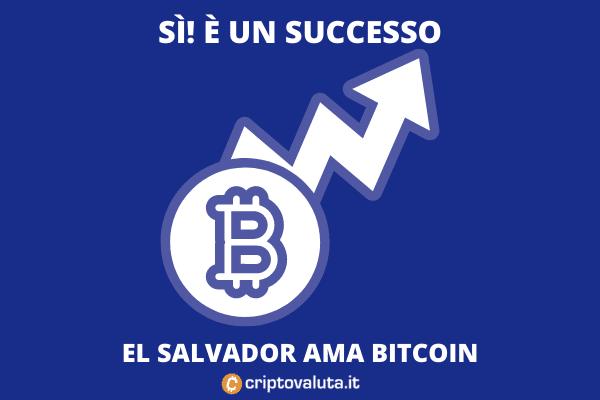 Successo Bitcoin El Salvador