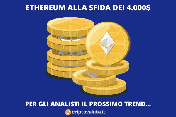 Ethereum trend - analisi di Criptovaluta.it