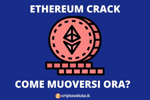 EThereum crack 20% - l'analisi di Criptovaluta.it