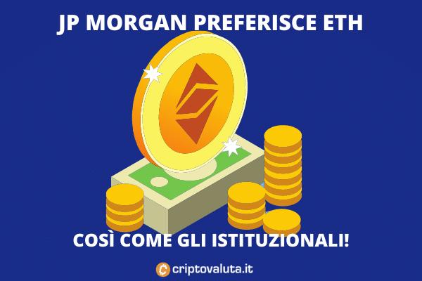 Futures: per JP Morgan istituzionali su ETH più che su BTC