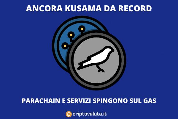 Kusama: prestazioni da record - l'analisi di Criptovaluta.it