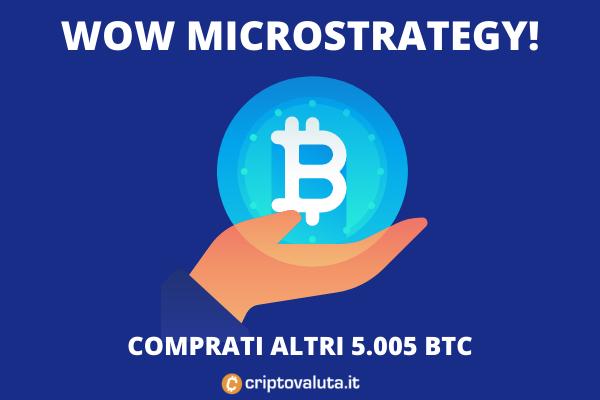 Acquisto Bitcoin da parte di MSTR - analisi di Criptovaluta.it