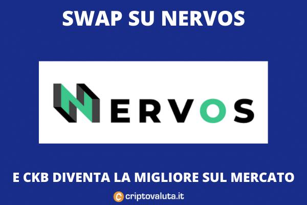 Boom a mercato di Nervos Network - l'analisi di Criptovaluta.it