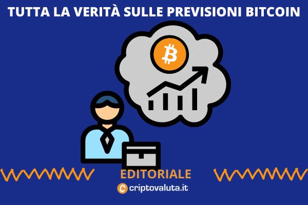 Bitcoin - analisi sulle previsioni - di Criptovaluta.it