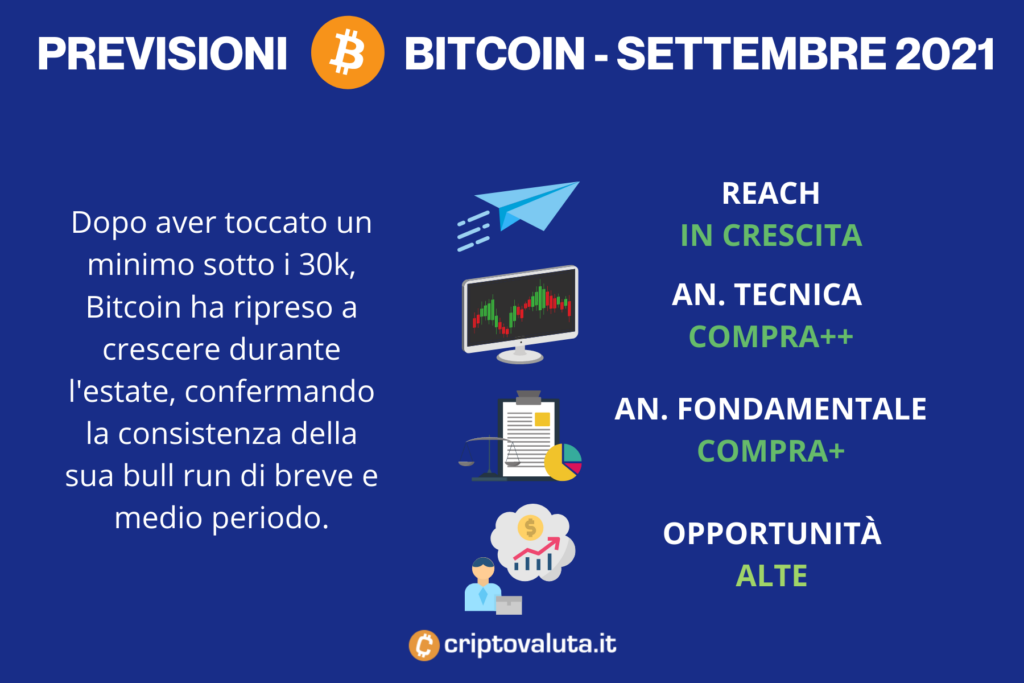 bitcoin atm brisbane siti web che utilizzano bitcoin