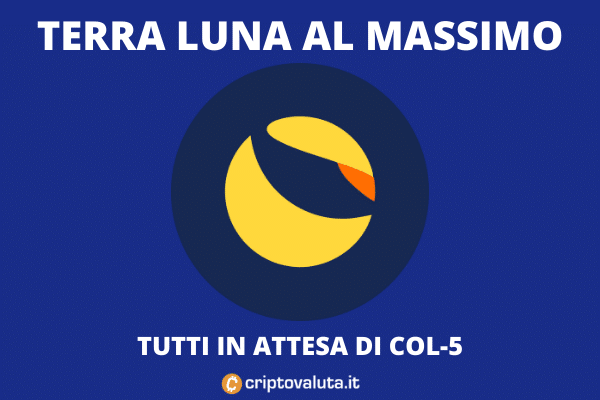 Col 5 e Terra Luna - L'analisi di Criptovaluta.it