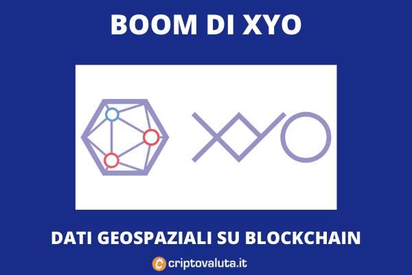 XYO vola sul mercato grazie alla quotazione su Coinbase
