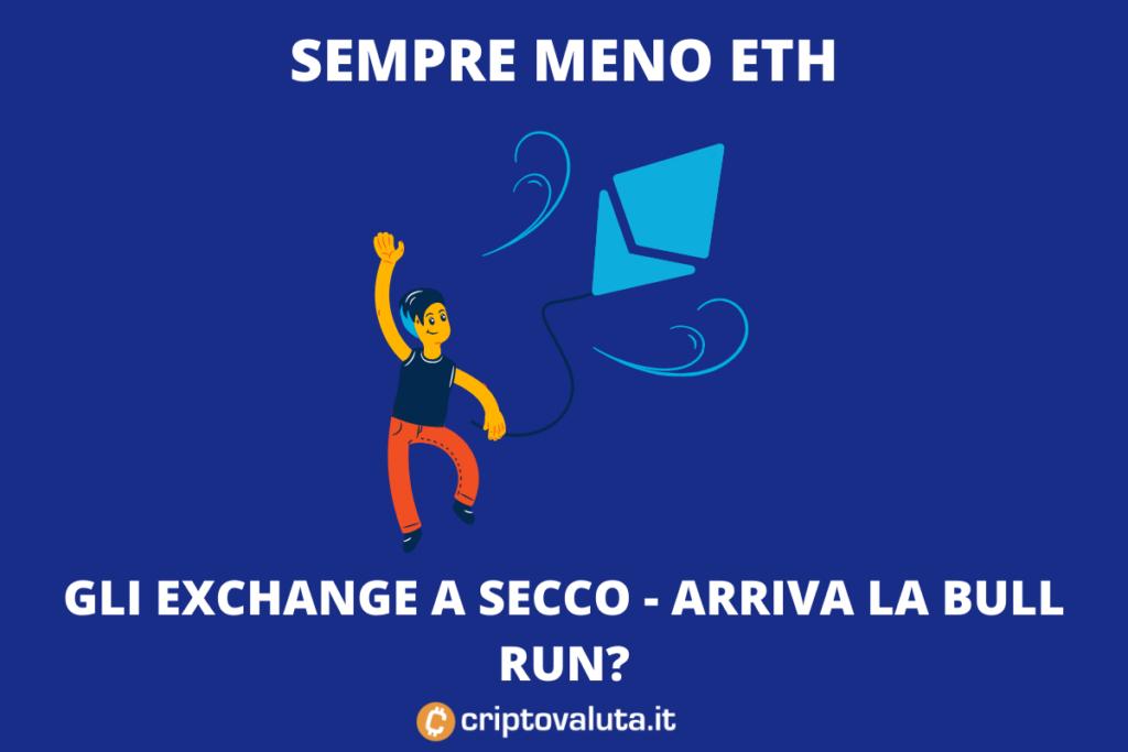 Ethereum in fuga dagli exchange - ecco perché