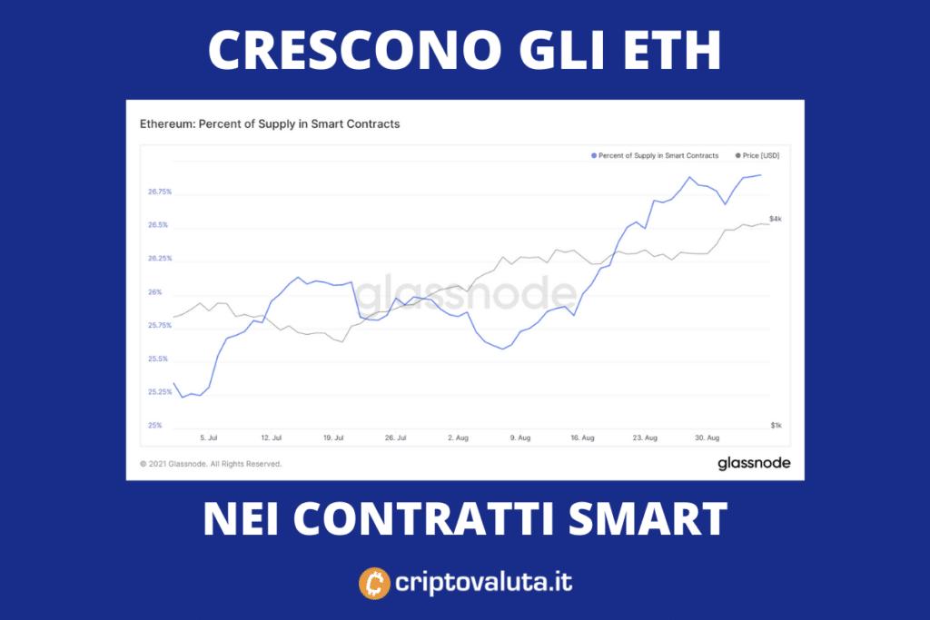 contratti smart ethereum - di Criptovaluta.it