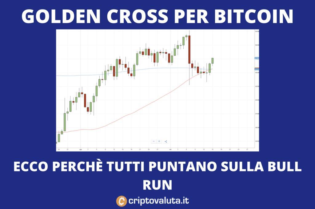Per Bitcoin arriva la golden cross - analisi di Criptovaluta.it