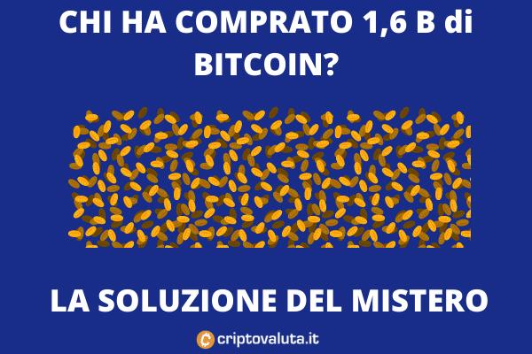 Acquisto record di Bitcion - analisi di Criptovaluta.it