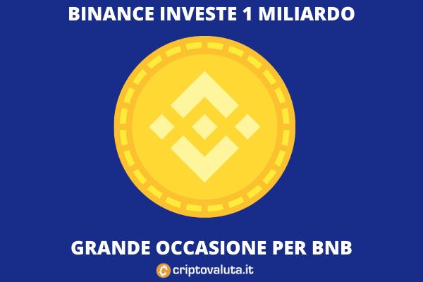 Binance Coin investimento da 1 miliardo di Binance
