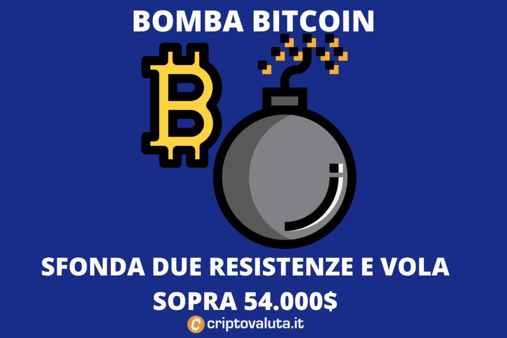 Bomba Bitcoin - vola sopra 54.000$