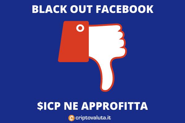 Facebook BLack Out - Analisi di Criptovaluta.it sul boom di ICP
