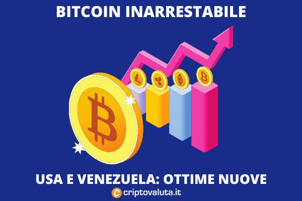 News giornaliere su Bitcoin - l'analisi di Criptovaluta.it