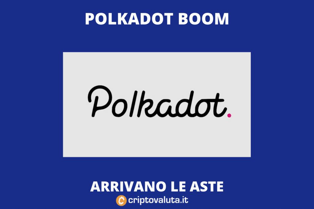 Polkadot aste - analisi di Criptovaluta.it
