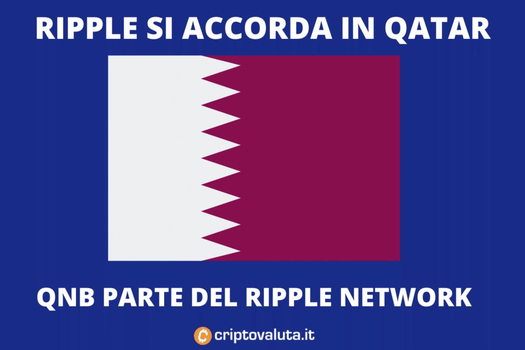 QNB e Ripple chiudono l'accordo - sarà partner di Ripple Net