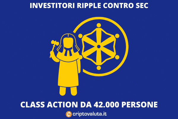Class Action Ripple - partecipanti