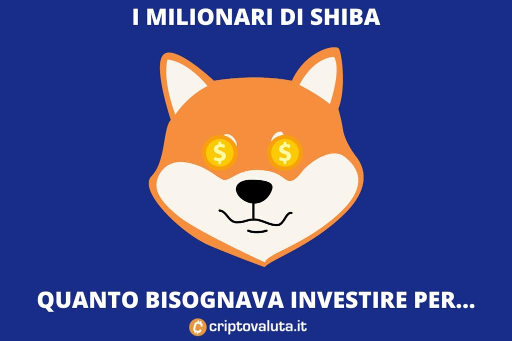 Shiba Inu - i milionari del token meme