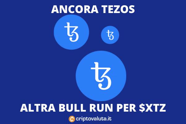 Tezos bull run - analisi di Criptovaluta.it