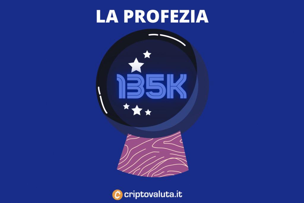 Profezia Bitcoin a 135.000